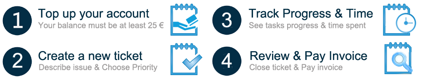 Server admin service flow chart